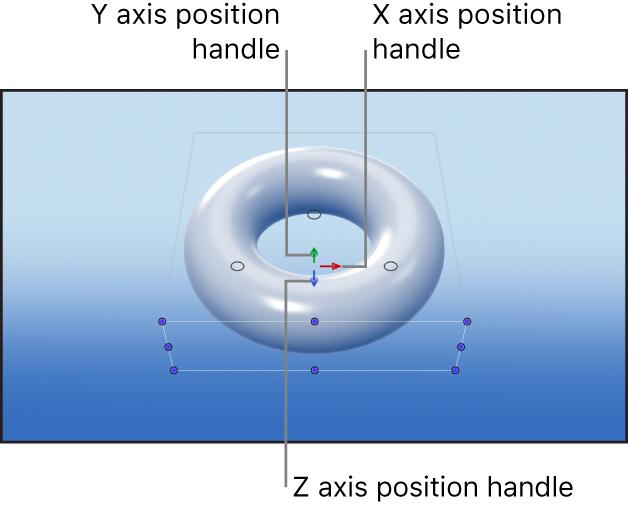 Canvas mit Positionsaktivpunkten der Steuerelemente für die 3D-Transformation