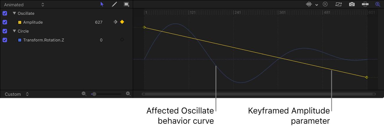 Keyframe Editor showing a decaying oscillation effect