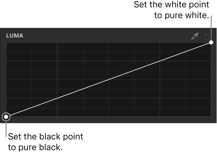 The Luma curve in the Color Curves filter in the Filters Inspector