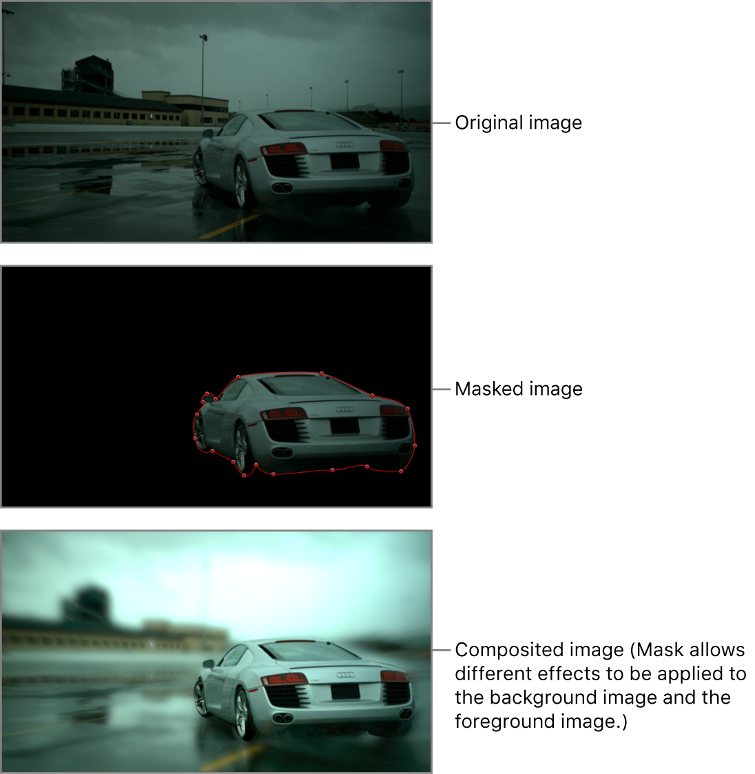 Canvas showing car image prior to masking, mask drawn around the car, and final rotoscoped effect (background is affected by a blur filter, but car is not)