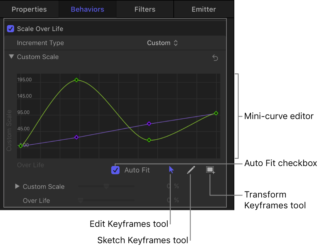 Expanded mini-curve editor in Inspector