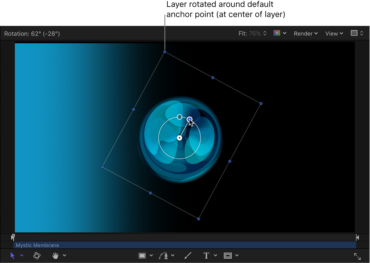 Canvas showing an object rotating around a center anchor point