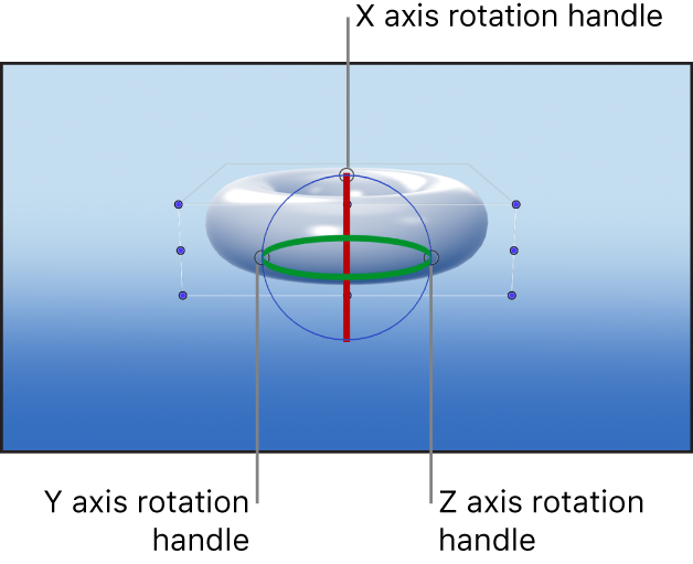 Canvas showing the axis rotation handles of the 3D Transform onscreen controls