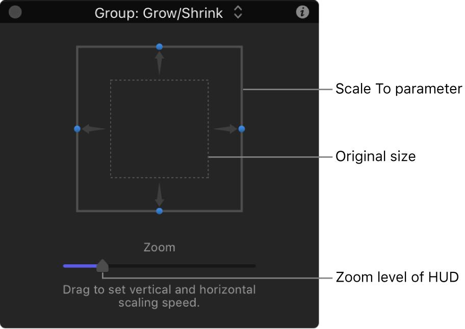 HUD showing special controls for Grow/Shrink behavior