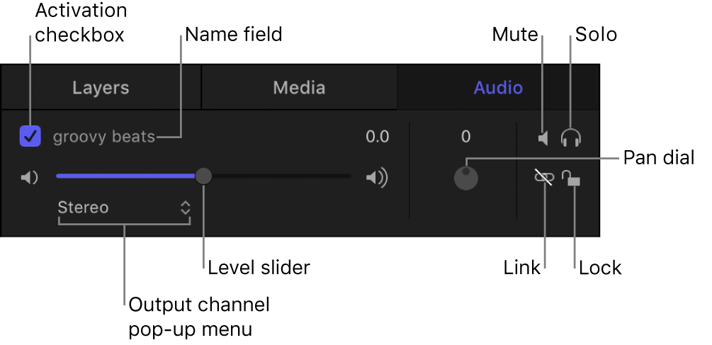 Controls in the Audio list