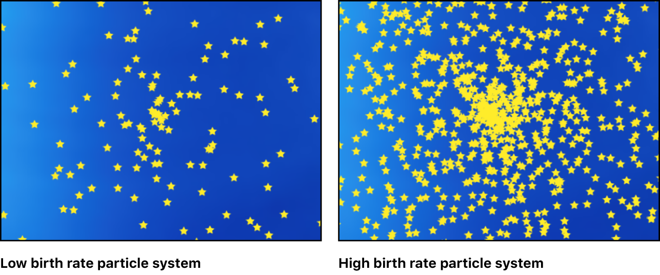 Low birth rate particle system compared with high birth rate particle system