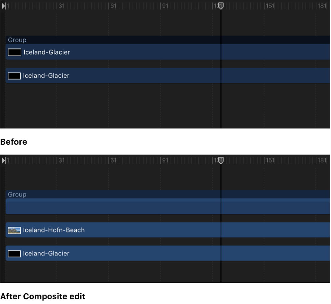 Timeline showing an object, and an object composited into a group