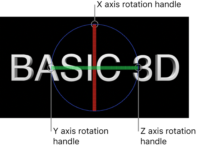 Canvas showing 3D handles on 3D text object