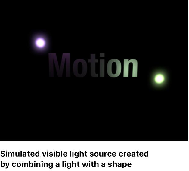 Lienzo con la fuente de luz visible simulada