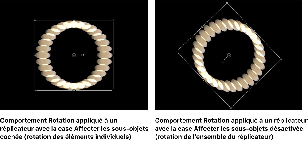 Canevas comparant des réplicateurs auxquels le comportement Rotation est appliqué, avec et sans l'option «Affecter les sous-objets» activée