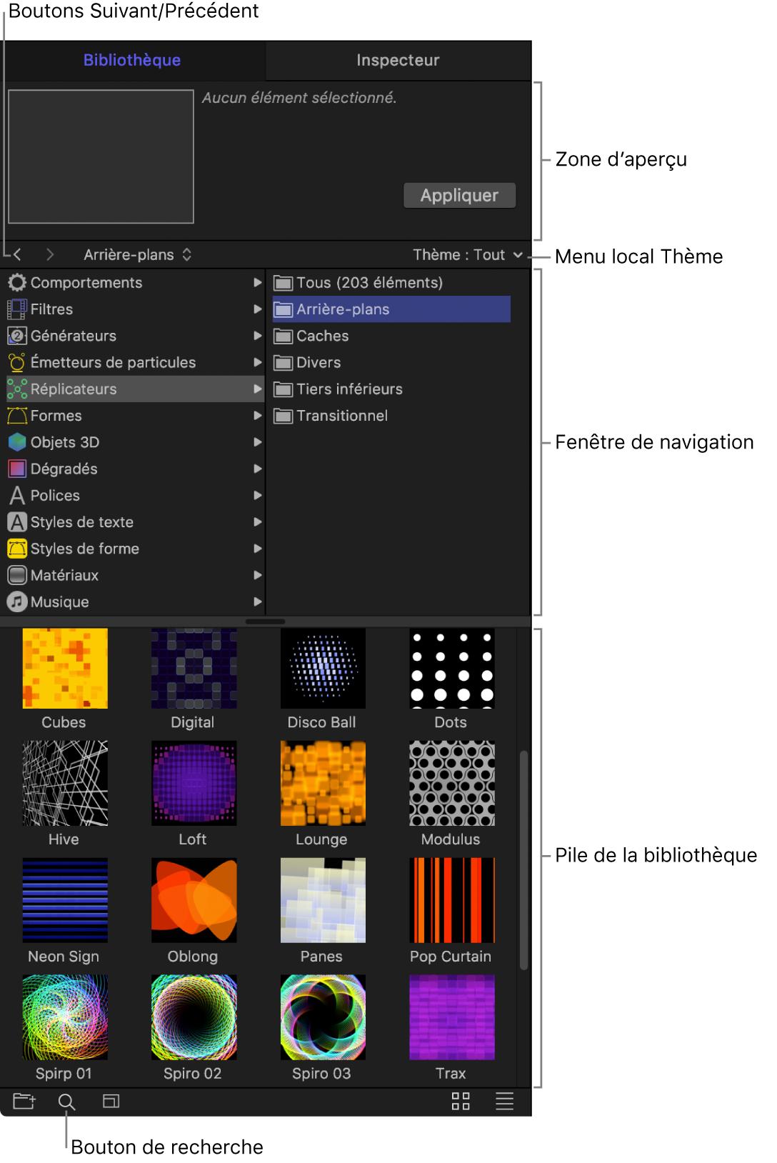 Zones de la bibliothèque: zone d'aperçu, boutons suivant et précédent, menu local Thème, fenêtre de navigation, pile de la bibliothèque et bouton de recherche