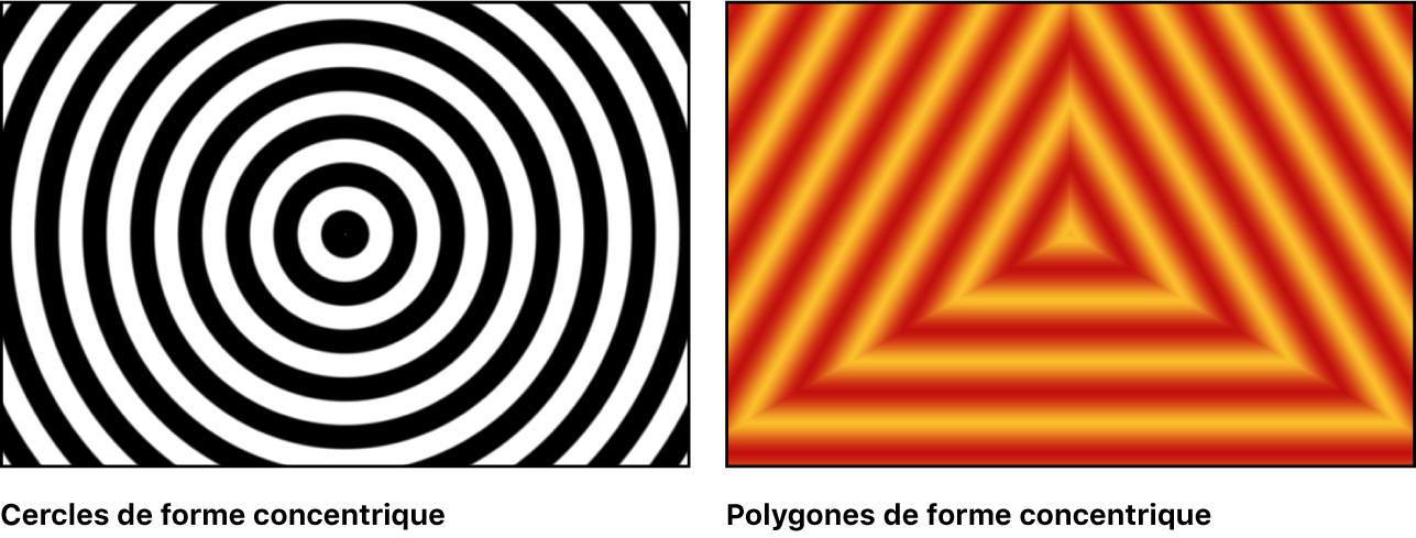 Canevas affichant des exemples de générateur Formes concentriques