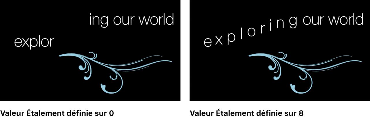 Comparaison: Comportement Séquence de texte avec la valeur Étalement définie sur0, puis sur11.
