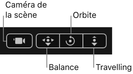 Canevas affichant les outils de vue en3D