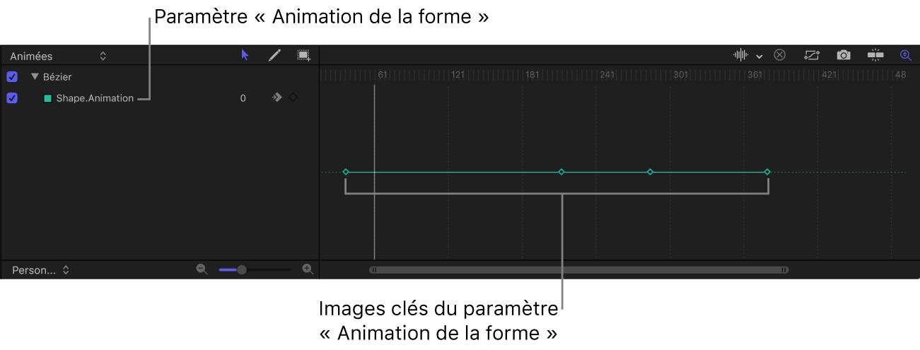 Éditeur d'images clés affichant le paramètre «Animation de la forme»