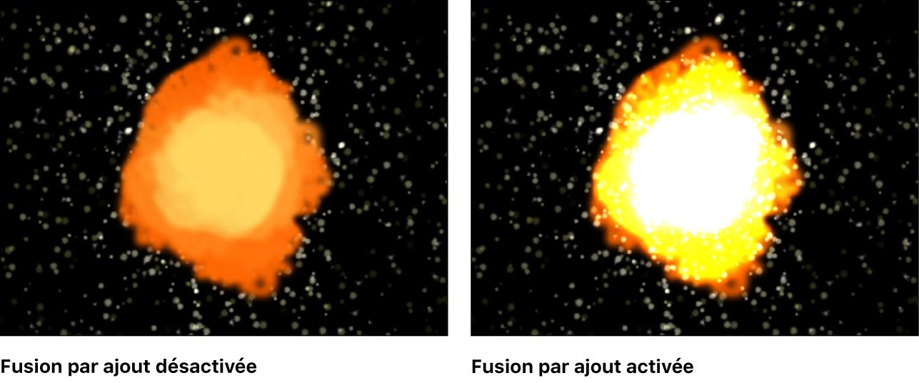 Canevas affichant l'effet produit par le réglage Fusion par ajout