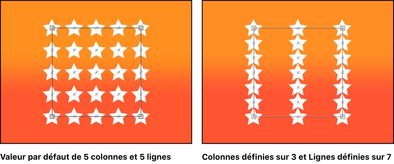 Canevas affichant un réplicateur avec un nombre de rangées et de colonnes différent