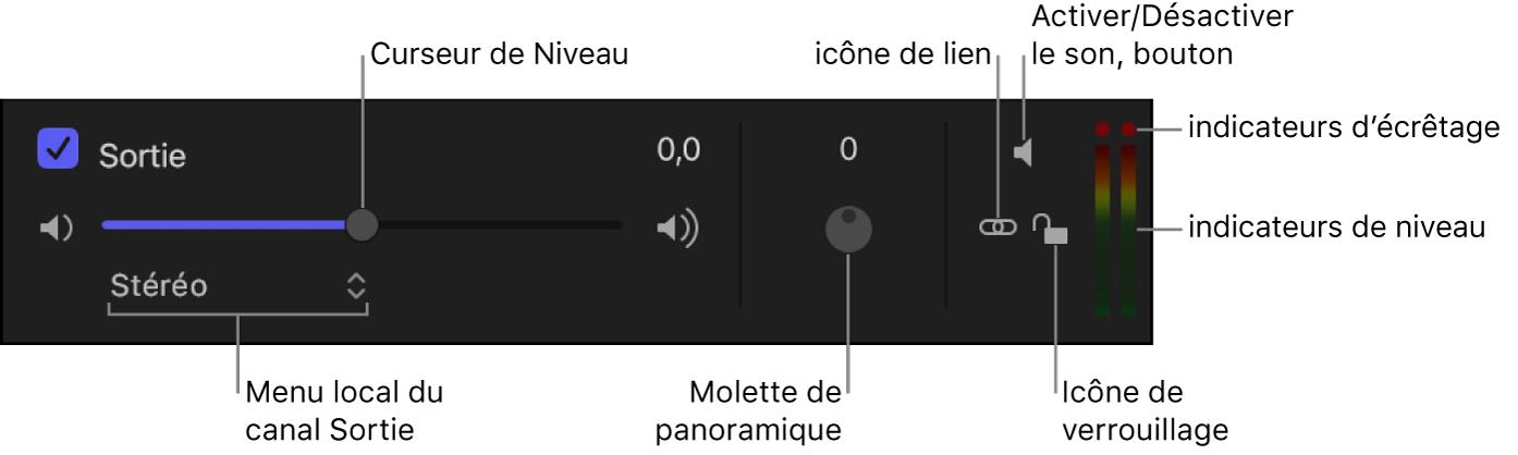 Liste Audio affichant les commandes de la piste audio Sortie y compris la case d'activation, les curseurs Niveau et Balance, le bouton Activer/Désactiver le son, le menu local de canal de sortie, l'icône de verrouillage, les VU-mètres et les indicateurs d'écrêtage