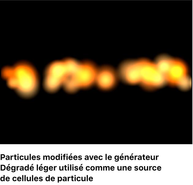 Canevas affichant un système de particules modifié