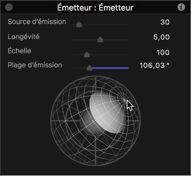 Palette affichant une sphère de commande d'émission3D pivotée et décalée