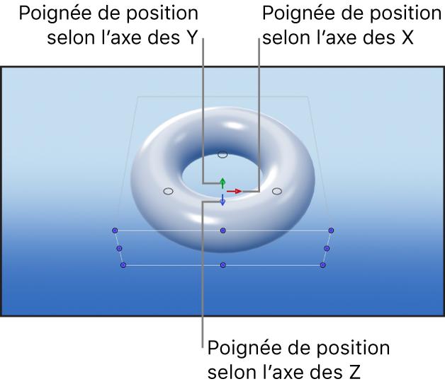 Canevas affichant les poignées de positionnement des axes des commandes à l'écran Transformation 3D