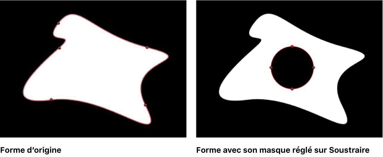 Canevas affichant une forme avec un masque qui lui est soustrait
