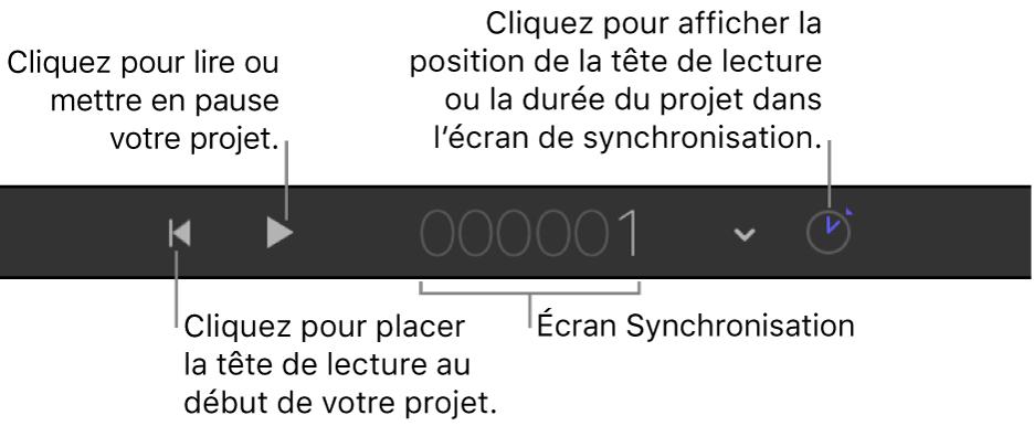 Commandes de transport dans la barre d'outils de synchronisation