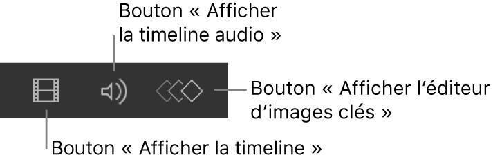 Commandes d'affichage de la timeline dans la barre d'outils de synchronisation
