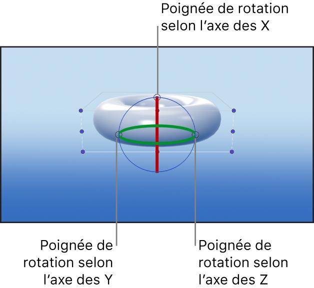 Canevas affichant les poignées de rotation des axes des commandes à l'écran Transformation 3D