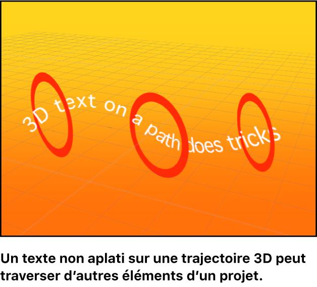 Canevas affichant un objet texte gravitant autour d'autres éléments dans un groupe3D
