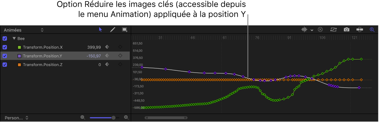 Éditeur d'images clés affichant un paramètre avec des images clés réduites