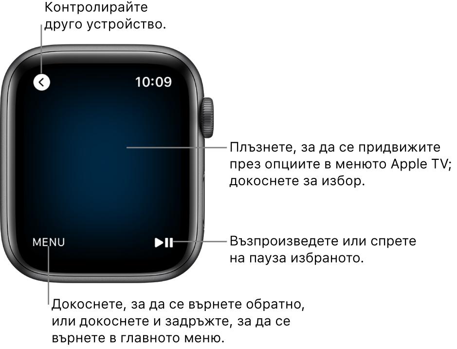 Екран на Apple Watch, когато се използва за дистанционно. Бутонът Menu (Меню) е долу вляво, а бутонът Play/Pause (Възпроизвеждане/Пауза) е долу вдясно. Бутонът Back (Назад) е горе вляво.