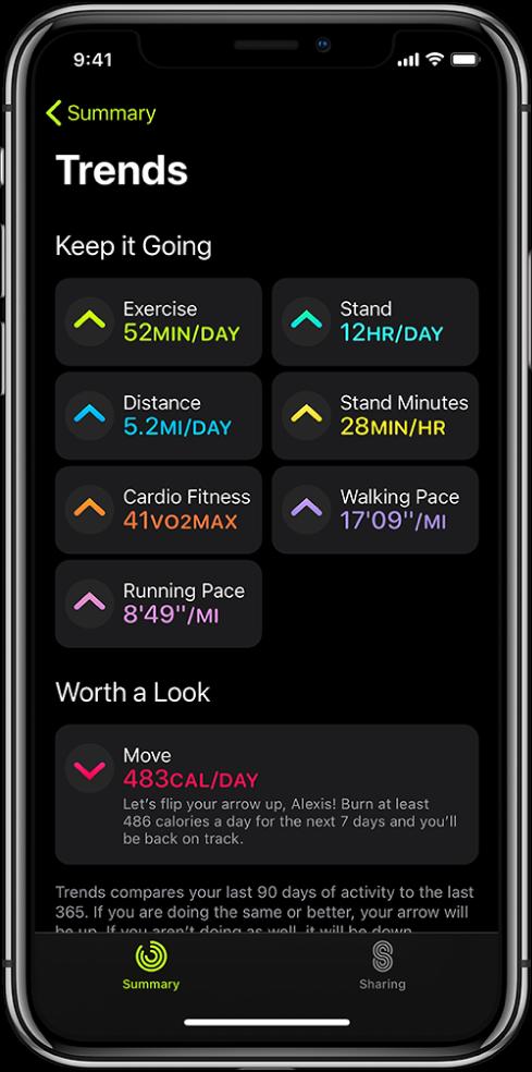 Етикетът Trends (Развитие) в приложението Fitness (Фитнес) на iPhone. Под заглавието Trends (Развитие) в горния край на екрана се появяват множество показатели. Показателите включват Exercise (Упражнение), Stand (Стоене), Distance (Разстояние) и други. Move (Движение) се появява под заглавието Worth a Look (Заслужава си да се погледне).