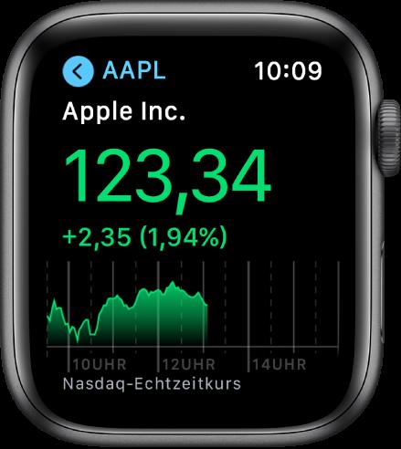 """Informationen zu einer Aktie in der App """"Aktien""""."""