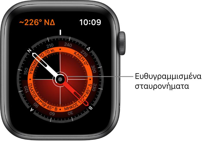 Η πυξίδα στην πρόσοψη του Apple Watch. Πάνω αριστερά είναι η κατεύθυνση. Ο εσωτερικός κύκλος εμφανίζει υψόμετρο, κλίση, γεωγραφικό πλάτος και γεωγραφικό μήκος. Εμφανίζονται λευκά σταυρονήματα που δείχνουν βορρά, νότο, ανατολή και δύση.
