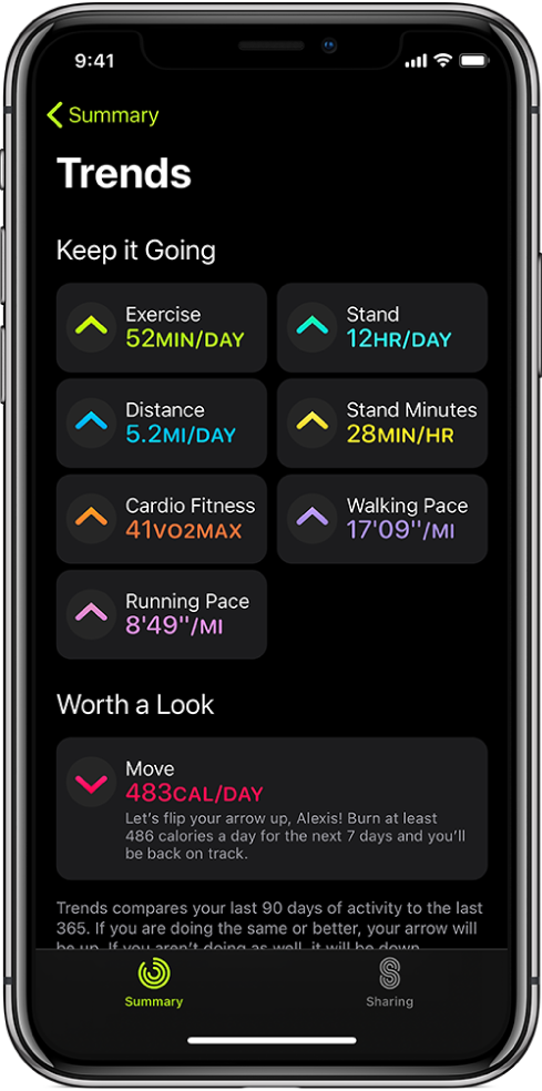The Trends tab in the Fitness app on iPhone. A number of metrics appear under the Trends heading near the top of the screen. Metrics include Exercise, Stand, Distance, and more. Move appears under the Worth a Look heading.