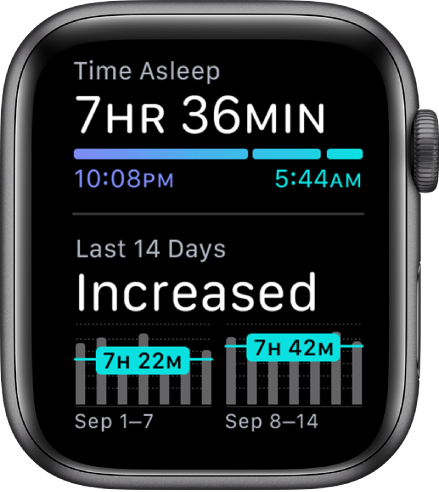 The Sleep screen showing time asleep and sleep trends over the last 14 days.