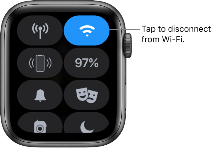 "Control Center on Apple Watch (GPS + Cellular), with Wi-Fi button at the top right. Callout reads ""Tap to disconnect from Wi-Fi."""