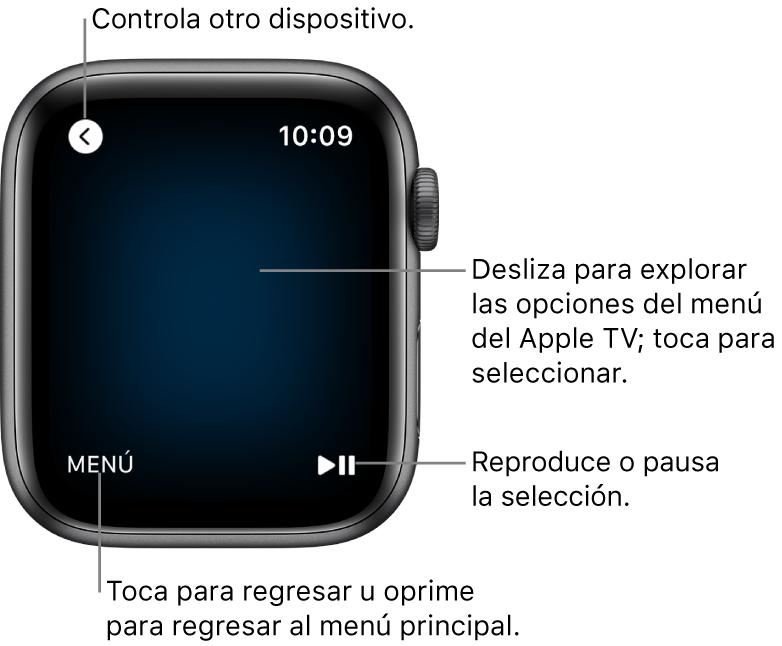 La pantalla del AppleWatch mientras se usa como un control remoto. El botón Menú está en la esquina inferior izquierda y el botón Reproducir/Pausa está en la esquina inferior derecha. El botón Atrás está en la esquina superior izquierda.