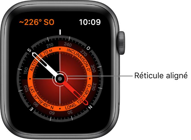 La boussole sur le cadran de l'AppleWatch. L'azimut se trouve en haut à gauche. Le cercle intérieur affiche l'altitude, l'inclinaison, la latitude et la longitude. Des réticules blancs pointant vers le nord, le sud, l'est et l'ouest s'affichent.