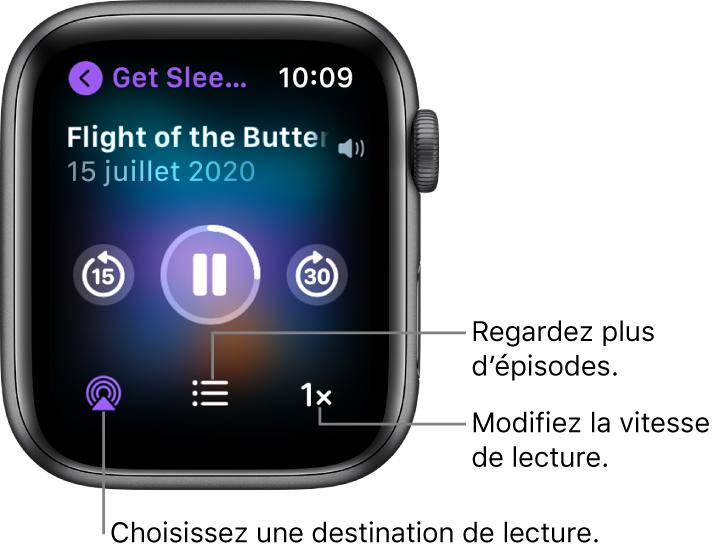 Un écran «À l'écoute de Podcasts» affichant le titre d'une émission, le titre d'un podcast, la date, un bouton pour revenir 15secondes en arrière, un bouton pause, un bouton pour avancer de 30secondes, un bouton Airplay, un bouton Épisodes et un bouton de vitesse de lecture.