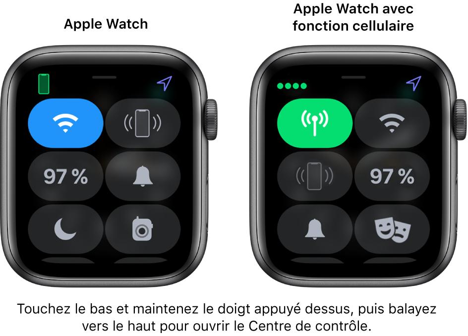 Deux images: L'AppleWatch sans fonction cellulaire à gauche, présentant le Centre de contrôle. Le bouton Wi-Fi en haut à gauche, le bouton «Faire sonner» en haut à droite, le pourcentage de la batterie au centre à gauche, le bouton du mode Silence au centre à droite, le bouton «Ne pas déranger» en bas à gauche et le bouton Talkie-walkie en bas à droite. L'image de droite montre l'AppleWatch avec fonction cellulaire. Le Centre de contrôle présente le bouton Cellulaire en haut à gauche, le bouton Wi-Fi en haut à droite, le bouton «Faire sonner» au centre à gauche, le pourcentage de la batterie au centre à droite, le bouton du mode Silence en bas à gauche et le bouton «Ne pas déranger» en bas à droite.