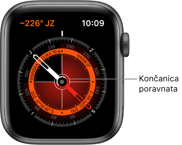 Kompas na brojčaniku Apple Watcha. Gore lijevo nalazi se smjer. Unutarnji krug prikazuje nadmorsku visinu, nagib, geografsku širinu i duljinu. Bijele ušice upućuju na sjever, jug, istok i zapad.
