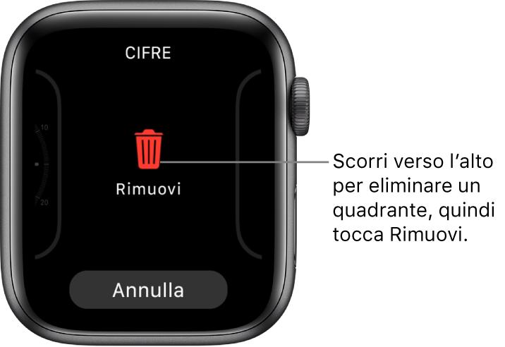Lo schermo di Apple Watch che mostra i pulsanti Rimuovi e Annulla, visualizzati dopo aver effettuato lo scorrimento fino a un quadrante e poi in alto per eliminarlo.
