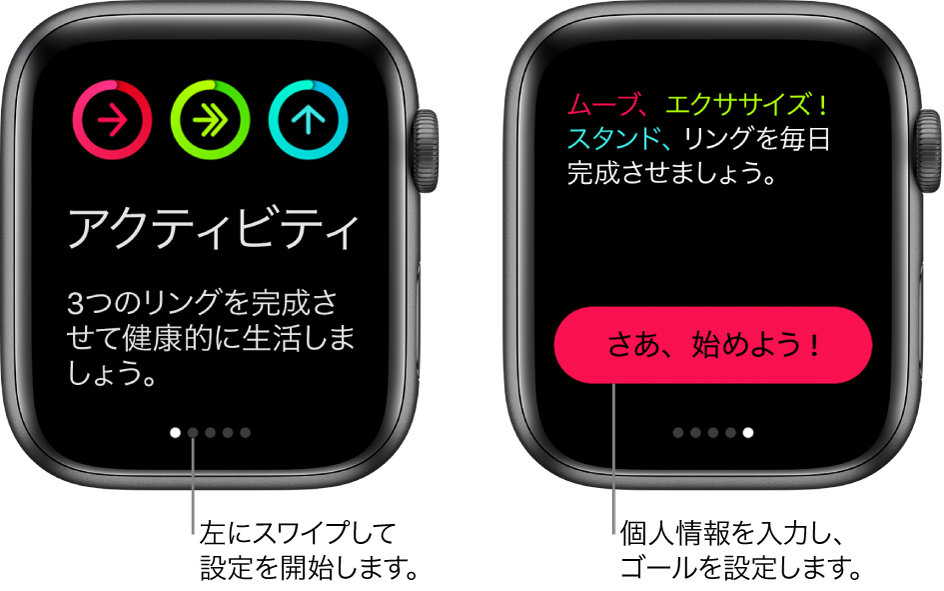 2つの画面: 一方には「アクティビティ」Appを初めて開いたときの画面、他方には「さあ、はじめよう!」ボタンが表示されています。