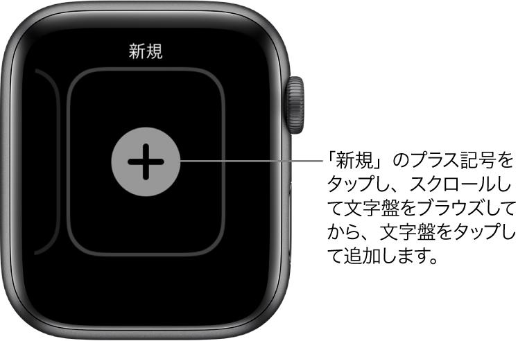 新しい文字盤の画面。中央にプラスボタンがあります。タップすると、新しい文字盤を追加できます。
