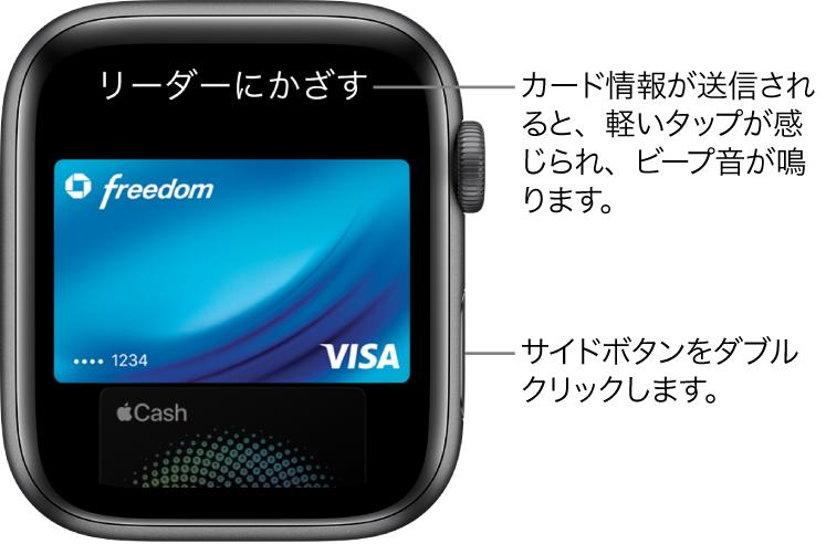 Apple Payの画面。上部に「リーダーにかざしてください」と表示されています。カード情報が送信されると、軽い触覚があり、ビープ音が鳴ります。