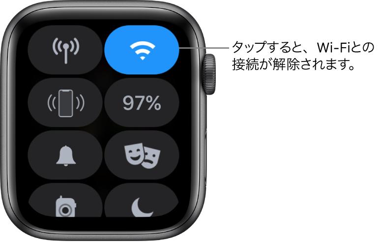 AppleWatch(GPS+モバイル通信)のコントロールセンター。右上にWi-Fiボタン。「タップすると、Wi-Fiとの接続が解除されます。」というコールアウト