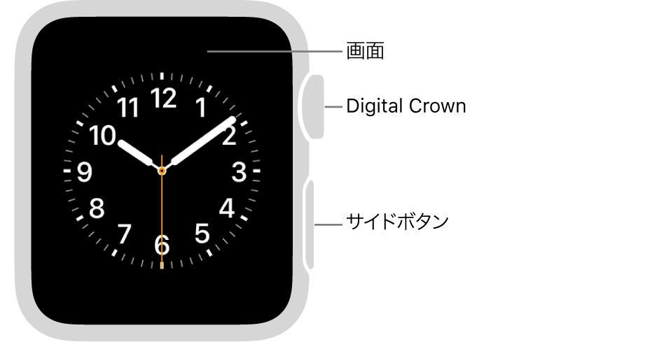 AppleWatch Series3の前面で、ディスプレイに文字盤が表示され、側面にはDigital Crownおよびサイドボタンがあります。