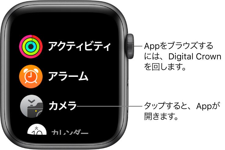 リスト表示のAppleWatchのホーム画面。Appがリスト表示されています。いずれかのAppをタップすると、Appが開きます。スクロールすると、ほかのAppが表示されます。